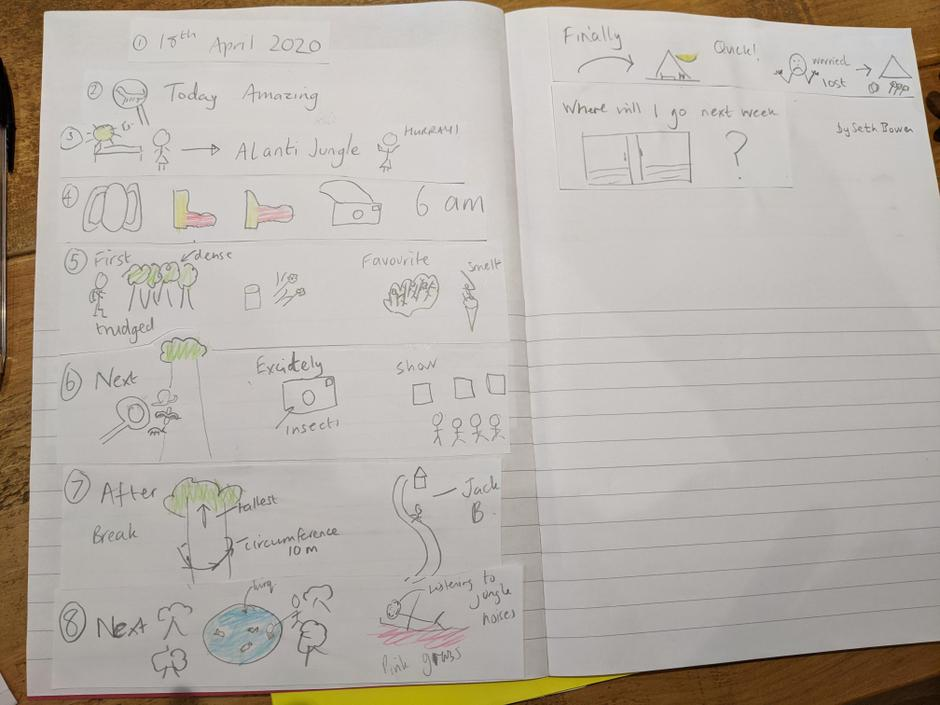 Super story mapping Seth!