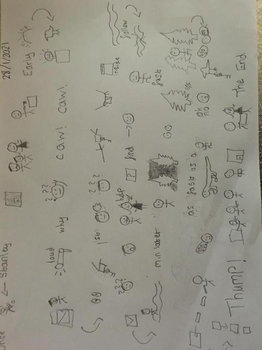 SA- A detailed story map! Well done!