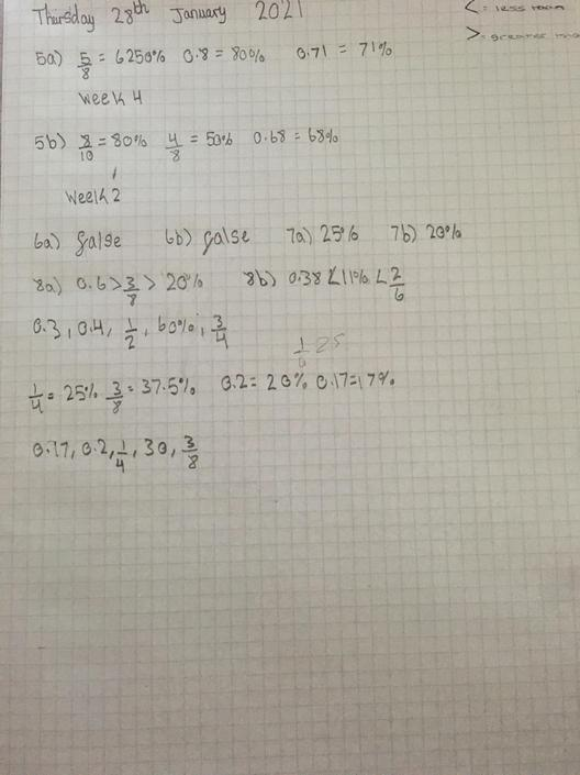 SA- Great ordering of fractions, decimals and percentages!