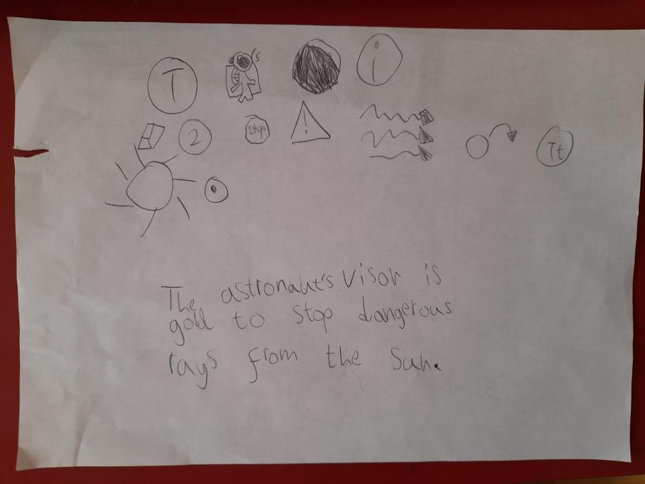 Lovely drawing and lovely writing. Well done!