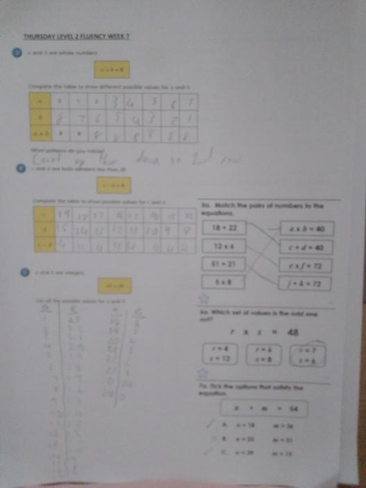 KP- It's all correct! I can see you've worked hard finding all the possible values!
