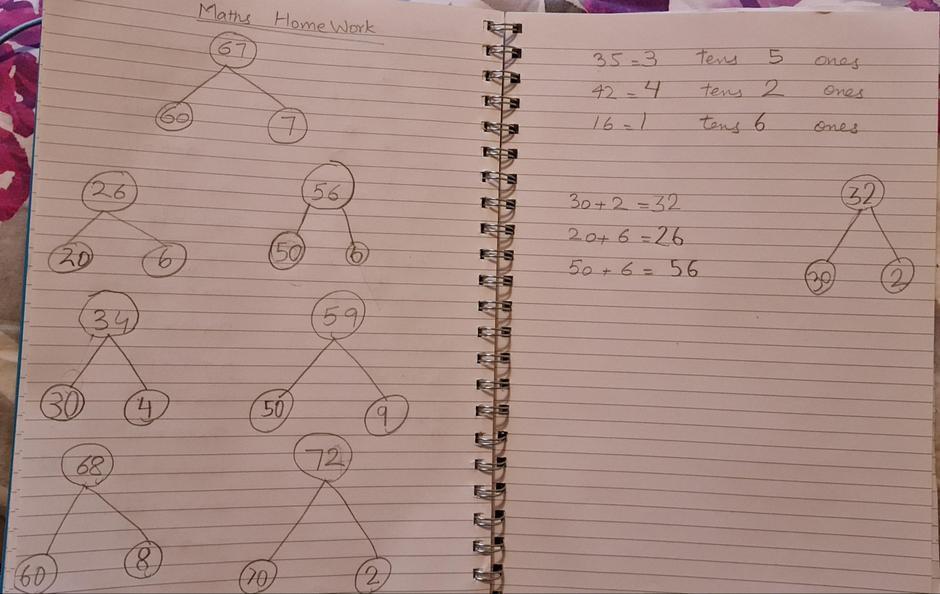 Great understanding of 10s and 1s!