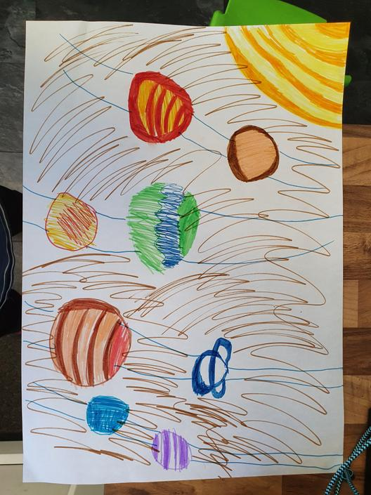 You have been really careful colouring the planets
