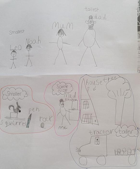 Wow I love your art work to compare sizes, great family portrait!