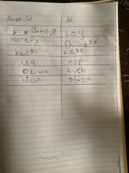 Some good rhymes. They will need to be nouns for our poem.