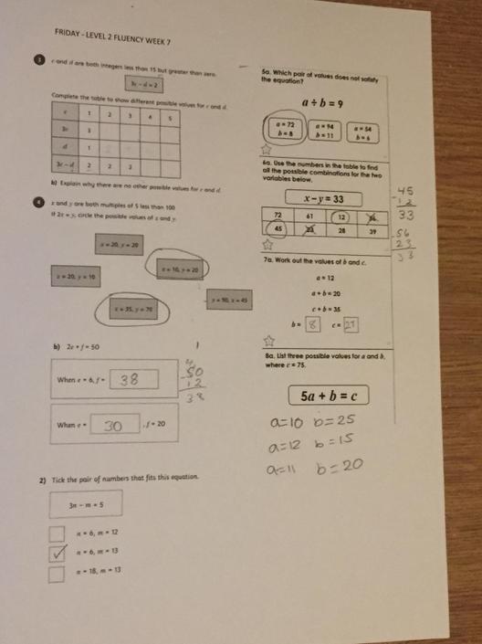FS- Perfect algebra!