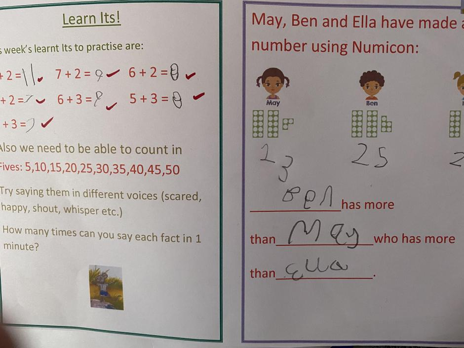 Well done for writing the numbers to help you compare.