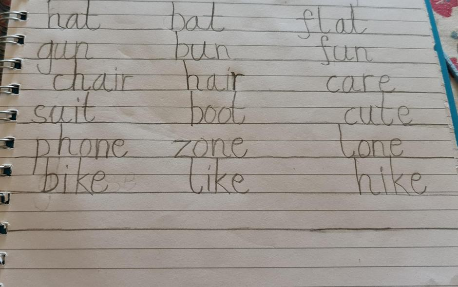 Brilliant rhymes! You will need a noun to rhyme with ' bike' for your poem.