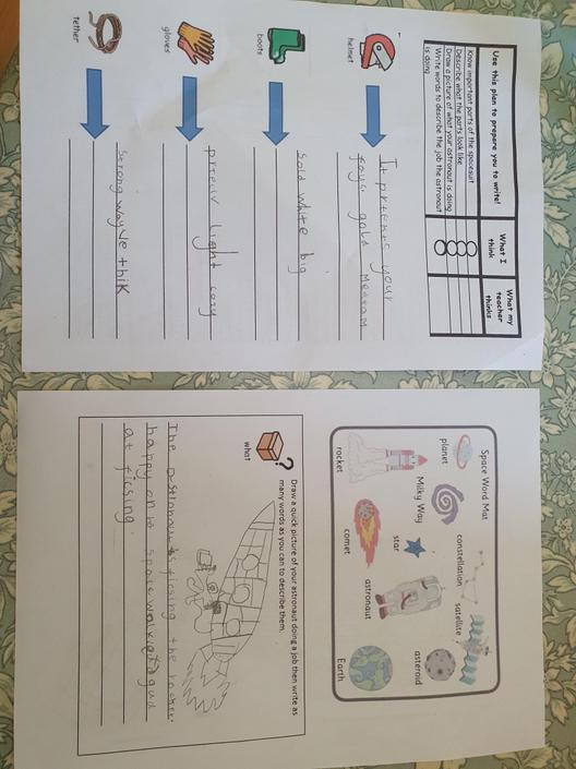 A really detailed plan. Well done!