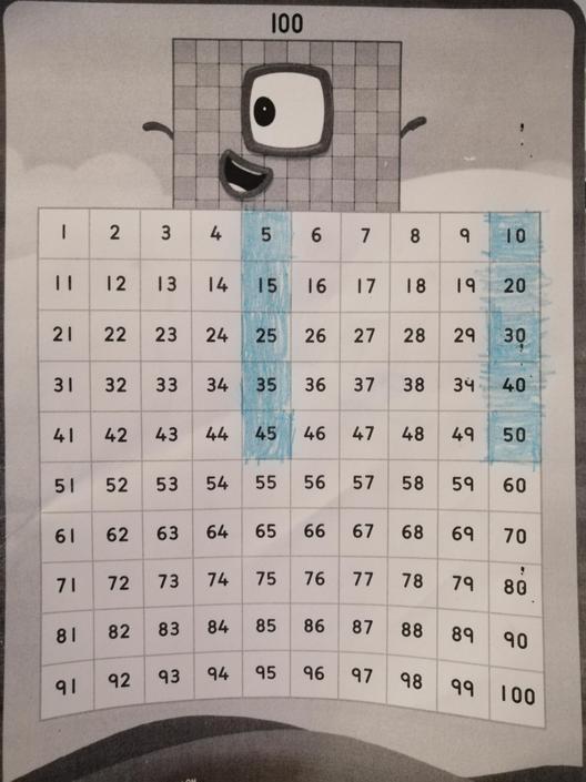 Good counting skills.