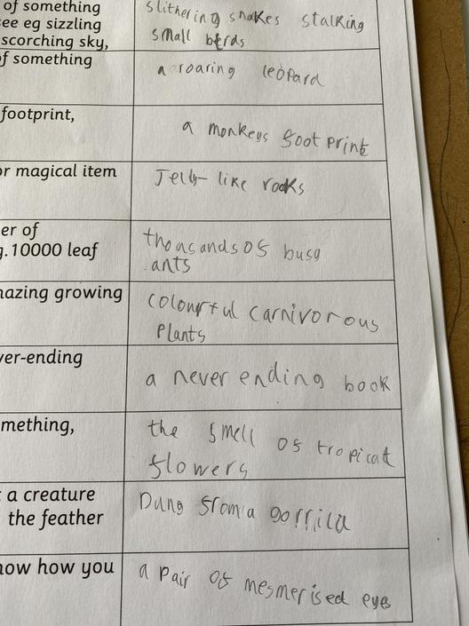Wow! Some brilliant ideas here - well done!