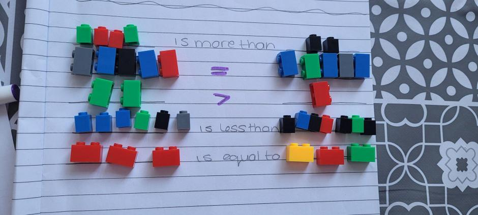 I like the use of objects to help, use tens and ones next!