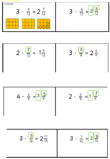 Well Done- Good understanding of subtraction fractions from a whole