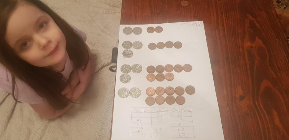 What a good idea to use coins!