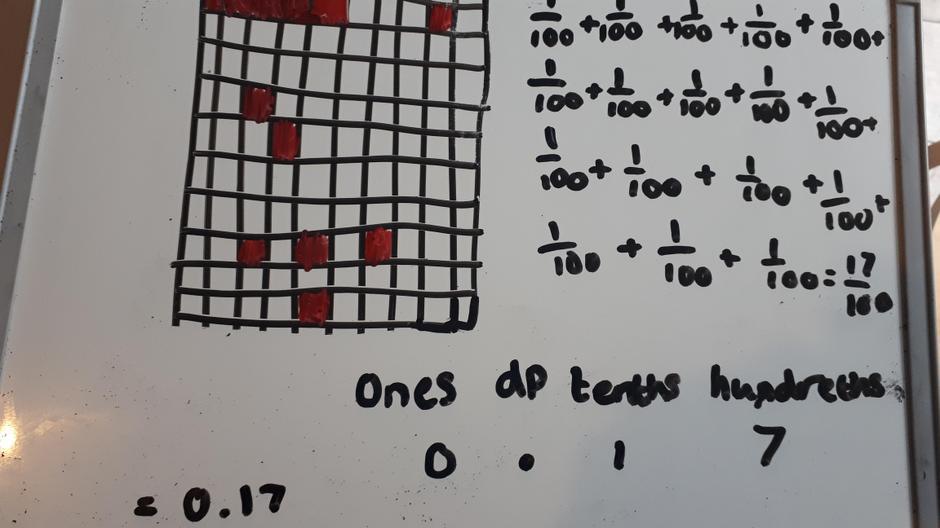 Ethan's decimal work