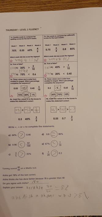 IL- Fantastic job!! Great understanding of fractions, decimals and percentages!