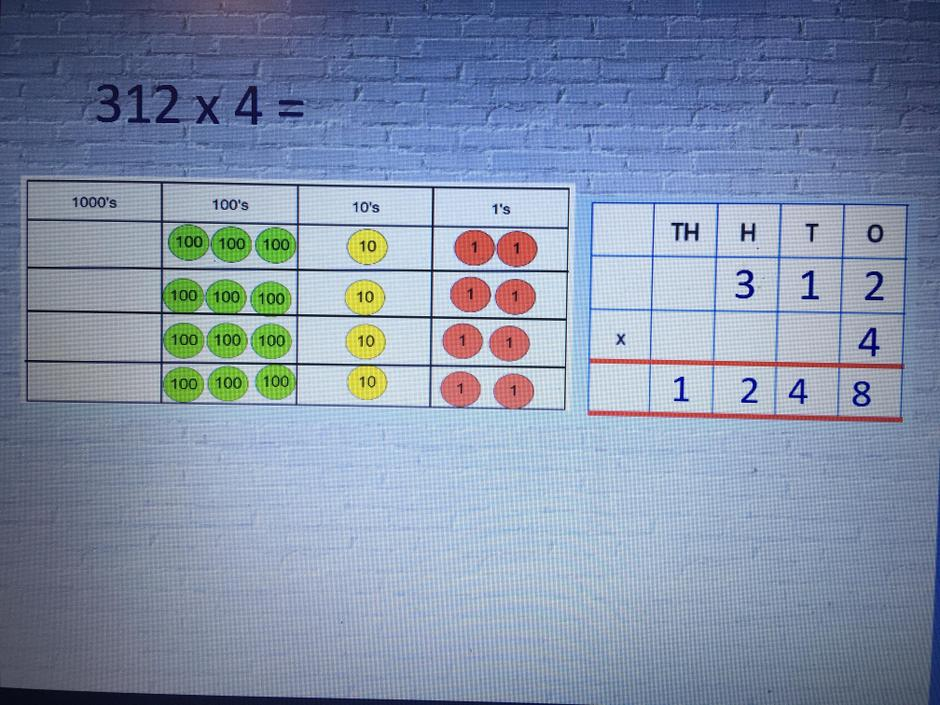 Start with the lowest place value (ones)
