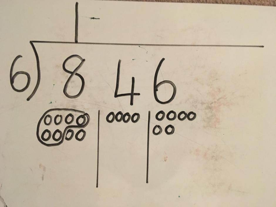 Record how many lots of the divisor