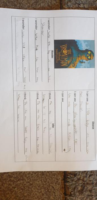 Great work! Don't forget your question mark at the end of a question!