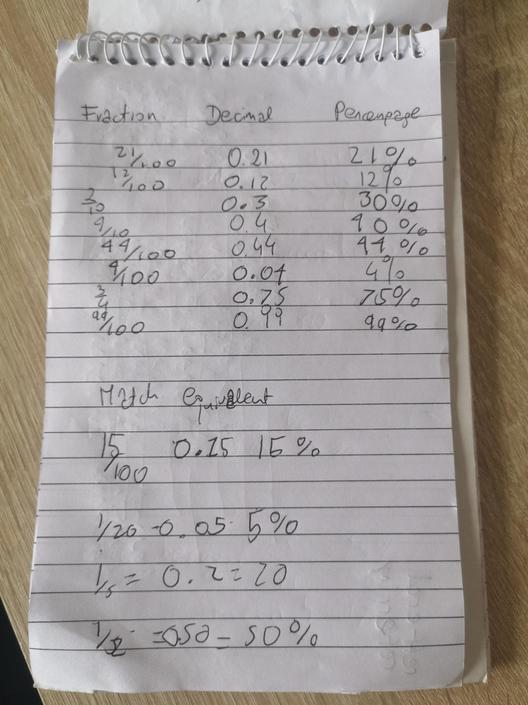 DB- Perfect fluency work!