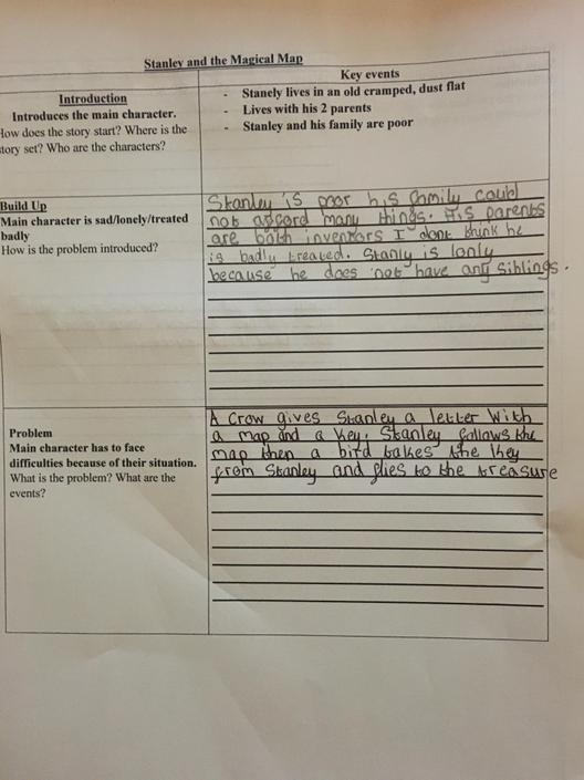 SA- Great understanding of the plot! Well done!