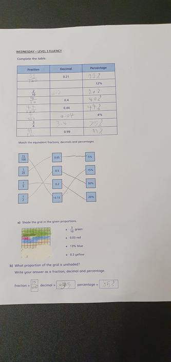 IL- Great understanding of fractions, decimals and percentages.
