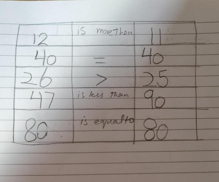 Neat maths today!
