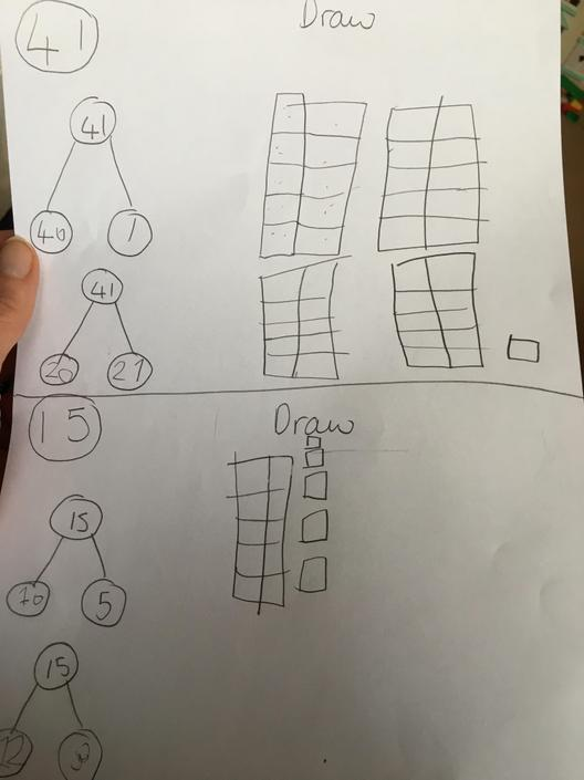 Good understanding of partitioning numbers!