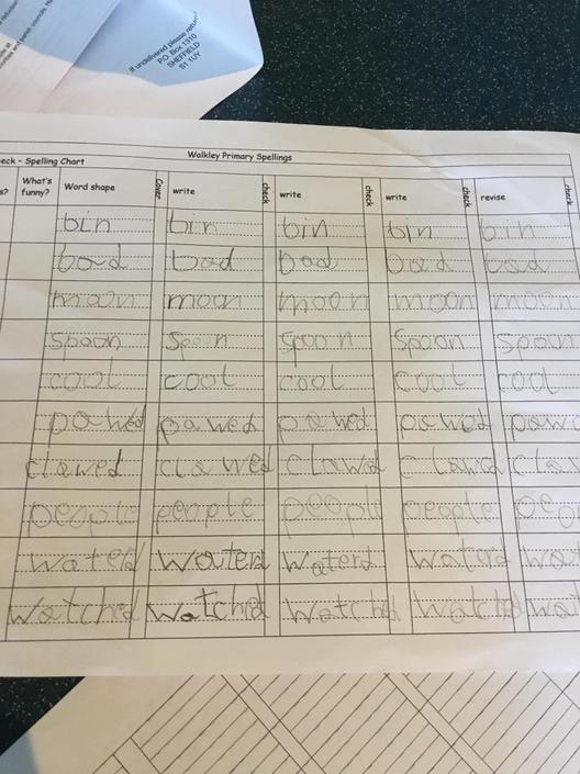 A good example of Look Cover Write. Well done!