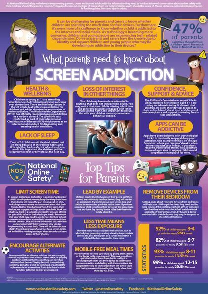 Screen Addiction