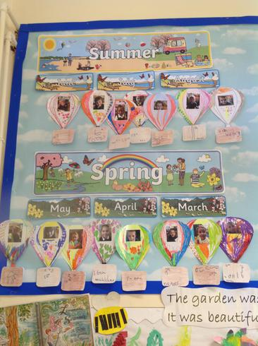 Seasons and months and birthdays!