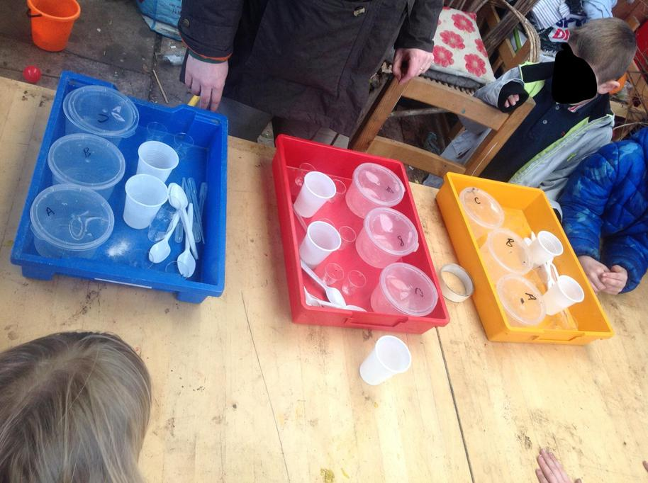 An experiment to see if soil is Acid or Alkaline.