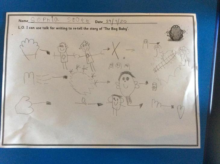 We drew our own story maps.