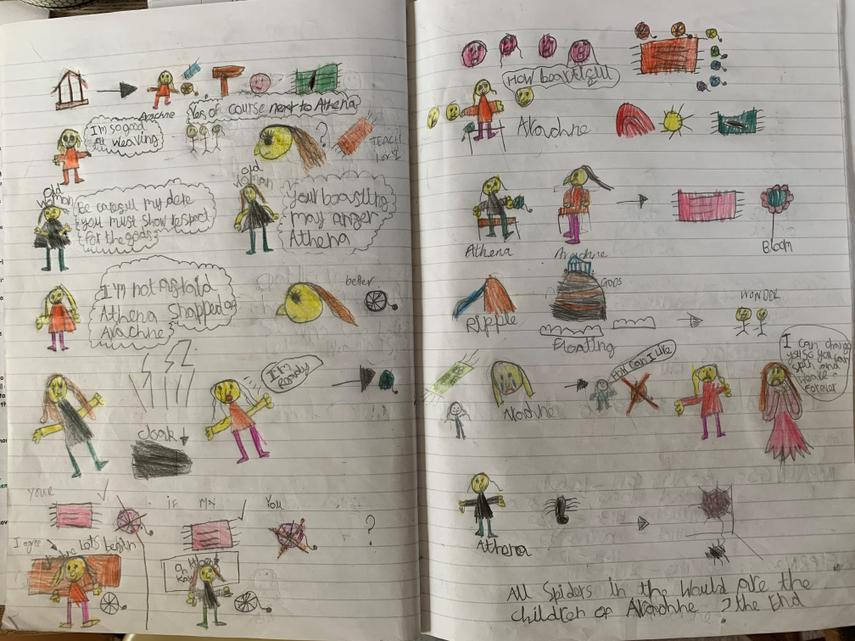 Margot's Newspaper Report Story Map
