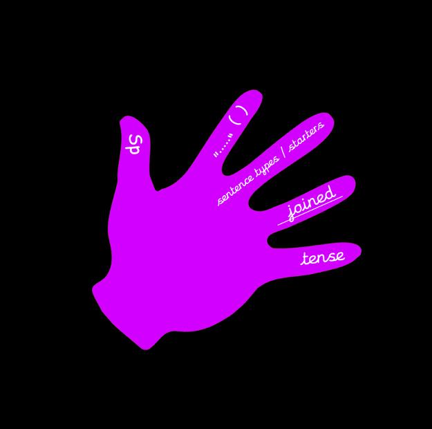 Year 3 - Purple Hand