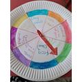 Hannah's spinner