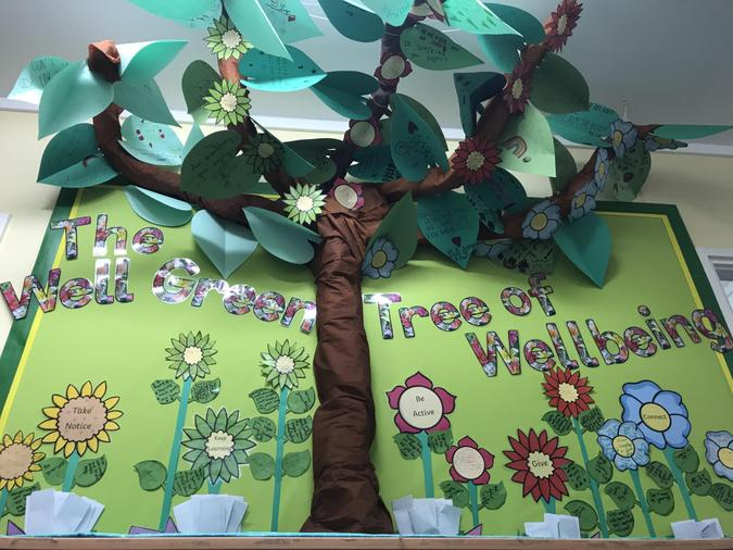 Our Well Green Tree of Well-being celebrates everything we have learned about wellbeing
