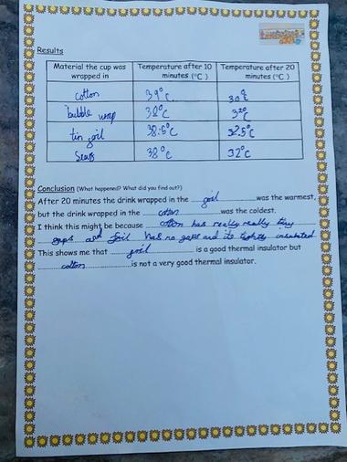 Great results Hamza