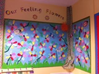Our Lovely Class Feeling Flowers