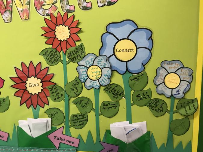 Y3 children have written their own well-being messages on flowers and leaves