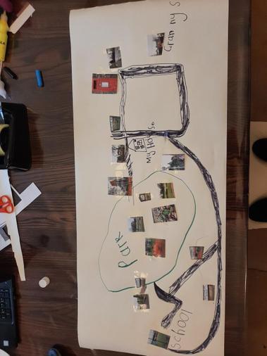 Jemimah's map