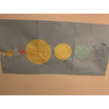 Harry's artwork on the Solar System.