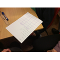 Designing ways to record our results