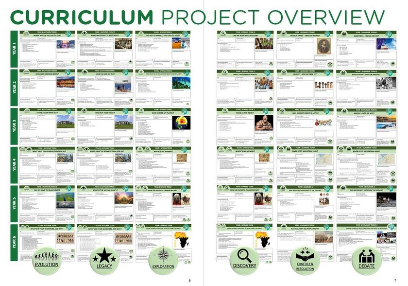 Our Curriculum Overview