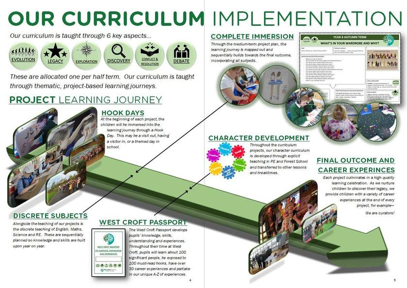 Our Implementation