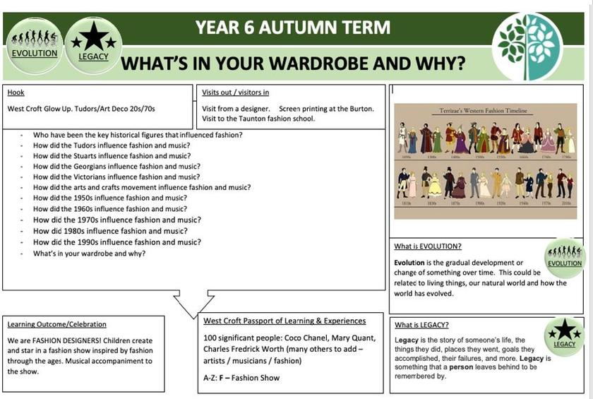 What's in your wardrobe and why?