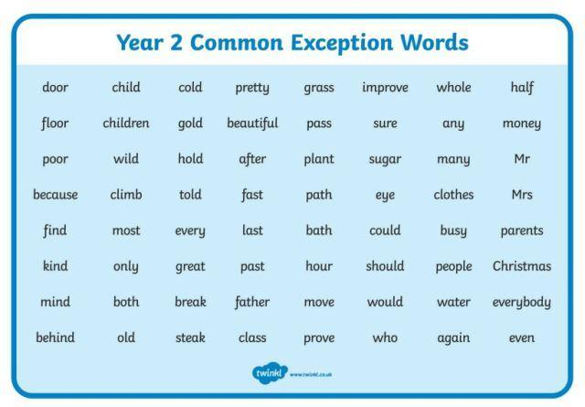 Key spelling words for Year 2