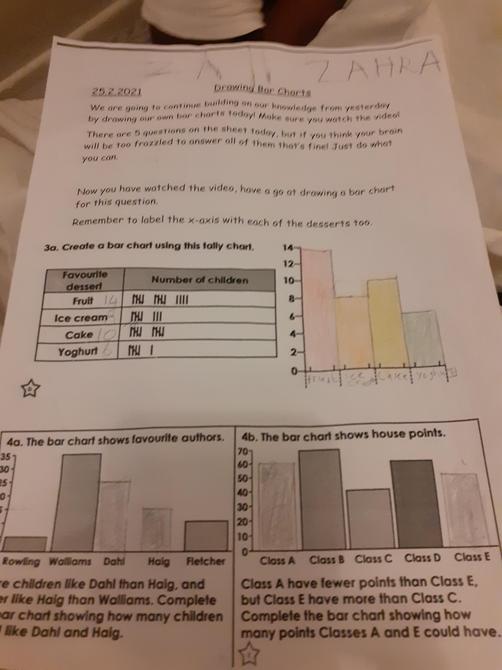 Excellent bar chart Zahra!