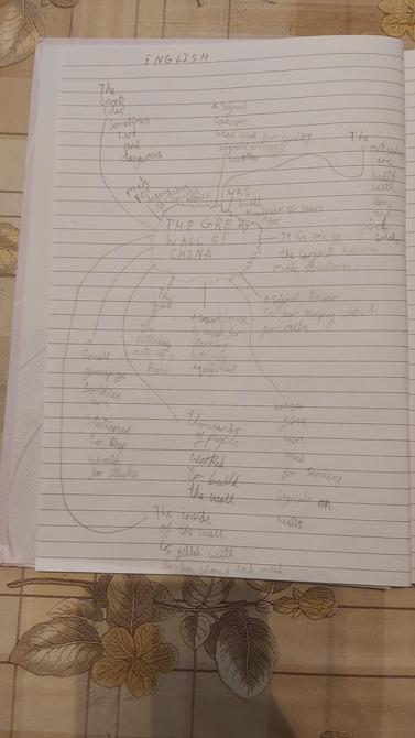 Lovely notes of the Great Wall of China by Rehan