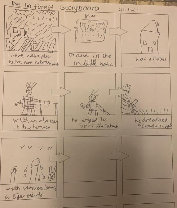 I love your Tin Forest storyboard Noah!